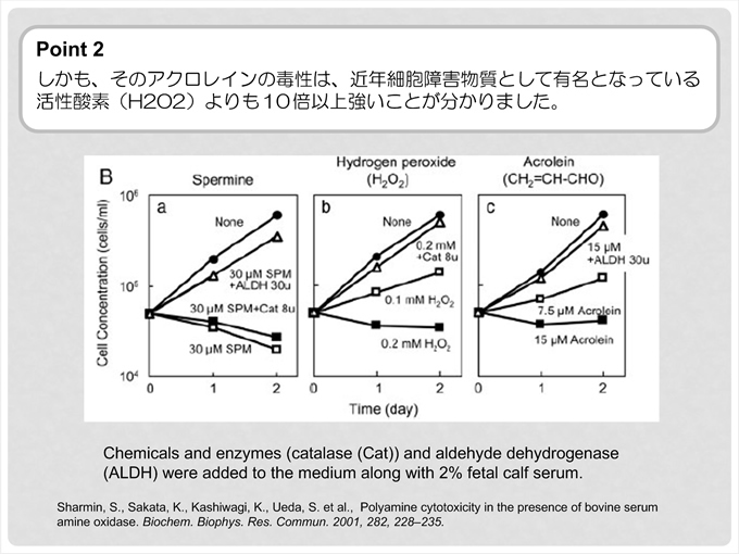 ポイント2 しかも、そのアクロレインの毒性は、近年細胞障害物質として有名となっている活性酸素(H2O2)よりも10倍以上強いことが分かりました。